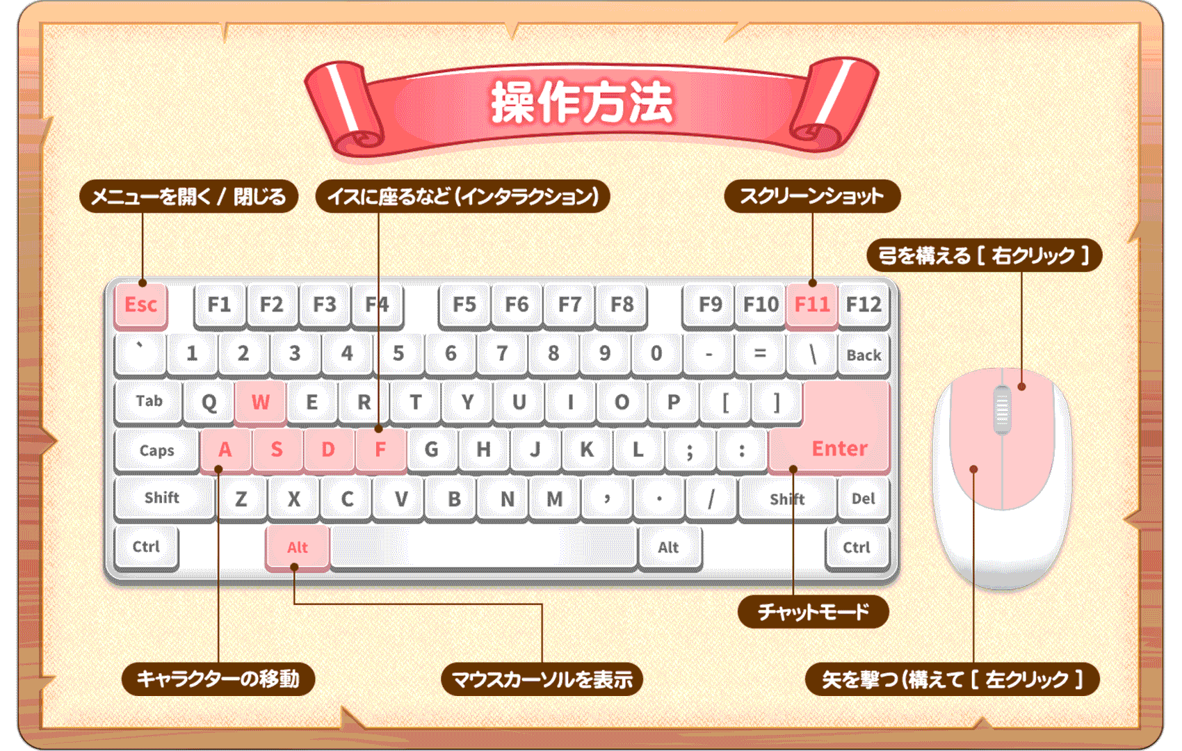 Game controls keyboard and mouse